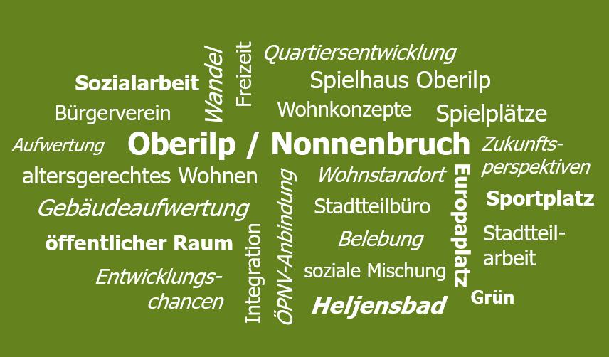 Wortwolke-Oberilp Nonnenbruch