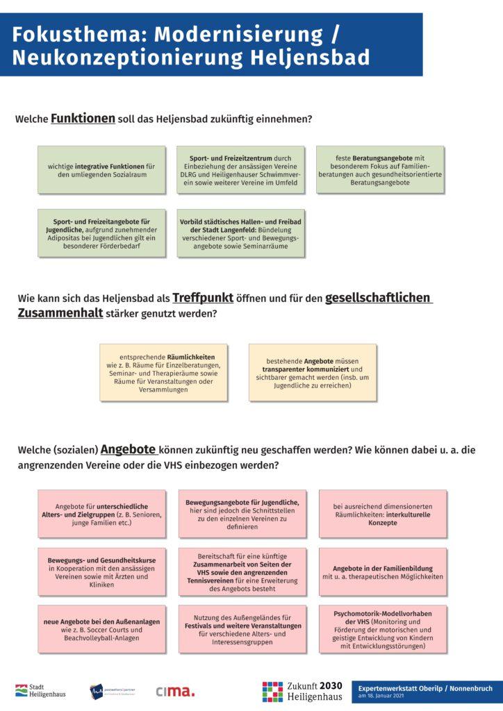 Modernisierung / Neukonzeptionierung Heljensbad